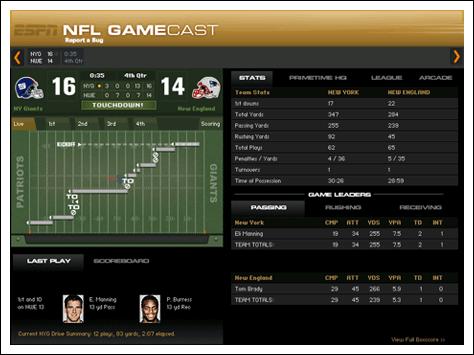 ESPN.com NFL GameCast of Super Bowl XLII